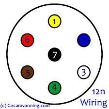 towbar wiring diagram 12n wiring diagrams and schematics wiring diagram tow bar diagrams and schematics