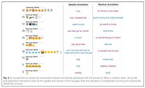 Grammar Rules Chart Emojis Have Unsettled Grammar Rules And Why Lawyers Should