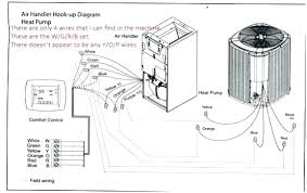 york heat pump thermostat wiring diagram notasdecafe co diagram of brain parts york heat pump thermostat wiring air conditioner related post