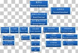 Hpd Org Chart Page 4 352 Organizational Structure Png Cliparts For Free