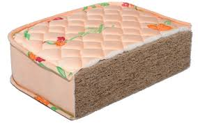 coir mattresses.  Coir Product Description Intended Coir Mattresses S