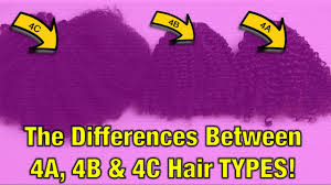 4c Chart Curly Hair Types 2019 Type 4 Type 3 Chart Pattern Guide On My Natural Hair Extensions