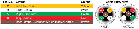 Trailer Wiring Chart Narva Trailer Plug Wiring Guide