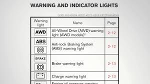 Nissan Rogue Light Symbols 2012 Nissan Murano Warning And Indicator Lights