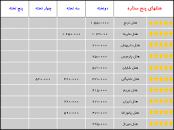 Image result for هزینه هتل در کیش