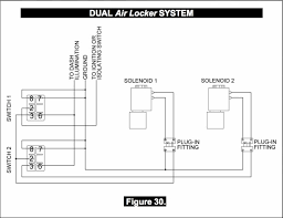 arb air compressor switch wiring diagram tamahuproject org arb compressor wiring harness at Arb Compressor Switch Wiring Diagram
