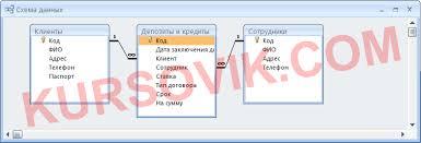 Банк builder ado access Курсовая работа на c builder  Банк builder ado access
