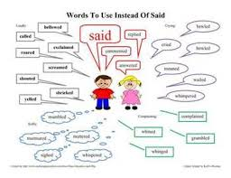 Free Words To Use Instead Of Said