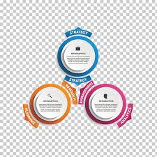 Chart Infographic Creative Information Map Strategy