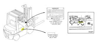 nissan forklift wiring diagram explore wiring diagram on the net • 1b1 nissan forklift wiring diagram nissan auto wiring nissan 60 forklift wiring schematic nissan electric forklift