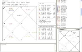 Current Transit Chart Www Free Help Aisha Syedas Natal Chart In Hindi Current Transit