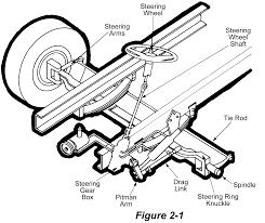 1999 chevrolet truck silverado 1500 4wd 5 3l sfi 8cyl repair guides ponent locations ponent locations 1 99 vhevy silveardo 1500