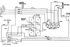 club wiring diagram club car wiring diagram 48 volt wiring diagram electric club car wiring diagrams
