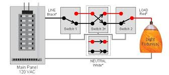 wiring diagram for a 4 way switch the wiring diagram 4 way switches wiring diagram nilza wiring diagram