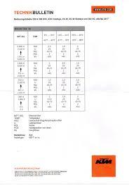 Needle Jet Chart 2017 Exc 2 Stroke Jetting Mikuni Tmx Page 92