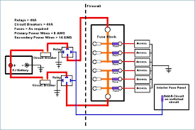 fuse panel wiring diagram wiring diagram \u2022 wiring accessories to fuse box at Wiring To Fuse Box
