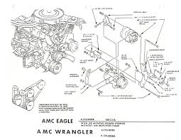 jeep cj yj series 4 2 liter engine bracket diagram click to zoom in