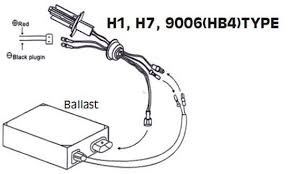 how to install hid conversion kit 8 steps  at Hid Ballast To Stock Wiring Harness H7