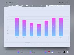 Light K Chart Dribbble Column_chart_light_all_2x Png By Spline Studio