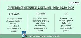 Difference Between Resume Cv And Biodata Difference Between Resume