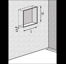 wall niche in your bathroom