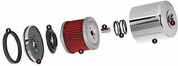 k n replacements for harley oil filters