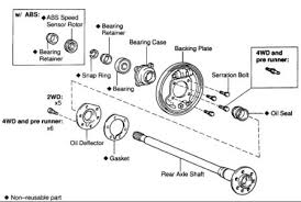 t100 diagram of rear end wiring diagram for you • 2000 toyota pickup replace rear axle seal how to replace rear rh 2carpros com dana 44 rear end diagram rear end differential diagram