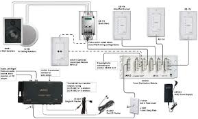 home security alarm system wiring diagram images home alarm home speaker system wiring diagram home diagram