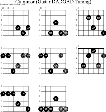 A Sharp Guitar Chord Chart Chord Diagrams D Modal Guitar Dadgad C Sharp Minor