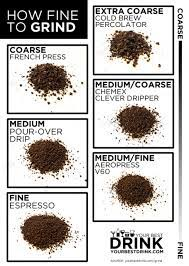 I grind my french press, chemex and cold brewed toddy all at the same coarseness, with a 12 hour brew time. Basics Of Grinding Common Methods Baratza