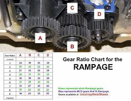50027 Transmission Gear 35t