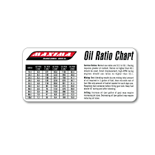 Two Stroke Oil Mix Ratio Chart 2 Stroke Oil Fuel Ratio Chart