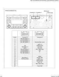 hyundai sonata stereo wiring diagram with electrical images 5855 2003 Hyundai Santa Fe Wiring Diagram medium size of hyundai hyundai sonata stereo wiring diagram with electrical pics hyundai sonata stereo wiring 2003 hyundai santa fe radio wiring diagram