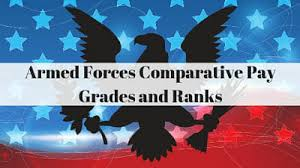 Military Rank Equivalents Chart Armed Forces Comparative Pay Grades And Ranks