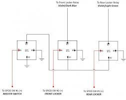 spod wiring diagram wiring diagram basic wiring kc lights to spod wiring diagram for youspod wiring diagram wiring diagram expert locker bypass