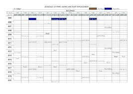 Facility Maintenance Checklist Template Best Of Computer Preventive
