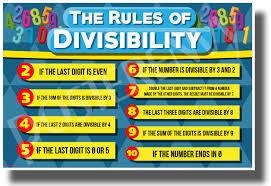 Divisibility Rules Posterenvy New Classroom Math Science Algebra Poster