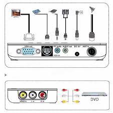 tv tuner. hd 1080p external lcd crt vga tv tuner pc box receiver set top box tv -