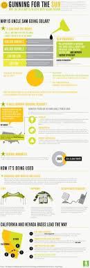 Ucs Spirit Flex Chart 24 Best Statistics Electrical Mechanical Industries