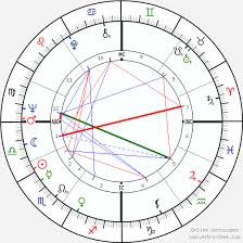 I Claudius Family Chart Derek Jacobi Birth Chart Horoscope Date Of Birth Astro