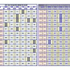 Matka Pana Chart Mumbai Main Results Record Book Chart With Patti Pana Satta