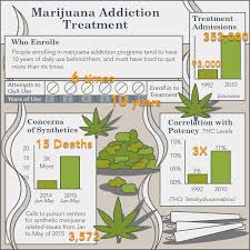How Long Does Pot Stay In Your System