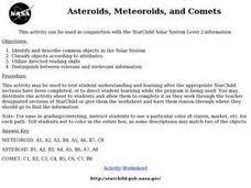 Comets Meteors And Asteroids Venn Diagram Comets And Asteroids Venn Diagram Pics About Space