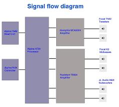 car sound system setup diagram. car sound system setup diagram