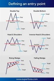 Best Stock Chart Analysis App 32 Best Forex App Images In 2019 Forex Trading Trading