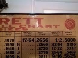 Starrett Tap Drill Wall Chart Www Bedowntowndaytona Com