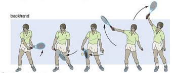 Afbeeldingsresultaat voor backhand tennis