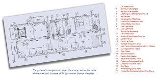 case study hospital emergency department marcraft custom hvac delnor diagram