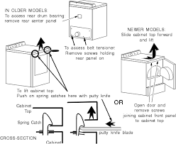 general electric dryer repairs ge dryer repair manual opening the ge clothes dryer cabinet