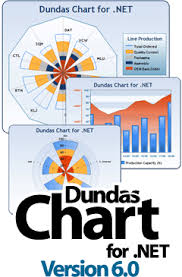 Dundas Chart For Net V6 0 Now Available